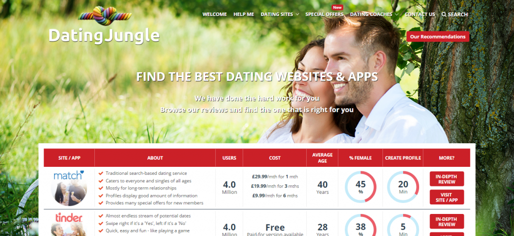 Outdoor dating sites uk in Perth
